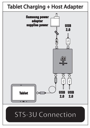 micro usb otg y cable wiring diagram  usb power wiring diagram     on